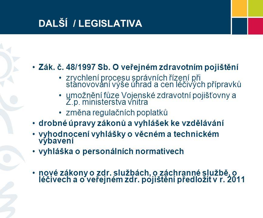 DALŠÍ / LEGISLATIVA Zák. č. 48/1997 Sb.