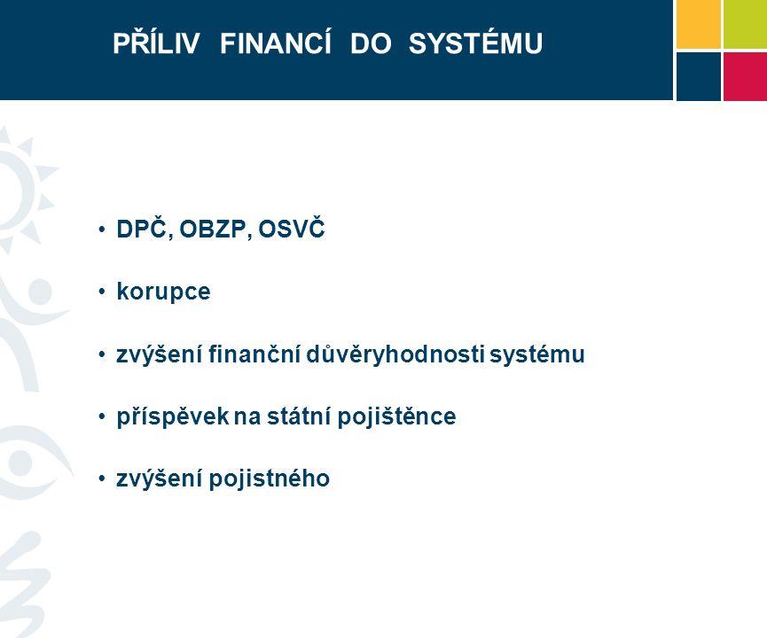 PŘÍLIV FINANCÍ DO SYSTÉMU DPČ, OBZP, OSVČ korupce zvýšení finanční důvěryhodnosti systému příspěvek na státní pojištěnce zvýšení pojistného