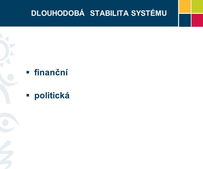 DLOUHODOBÁ STABILITA SYSTÉMU  finanční  politická