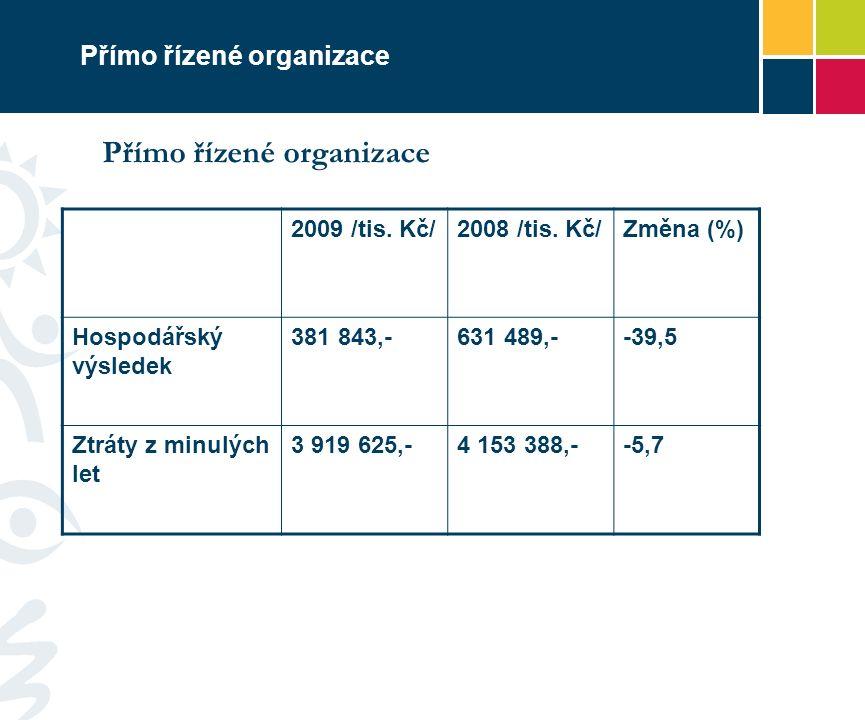 Přímo řízené organizace 2009 /tis. Kč/2008 /tis.