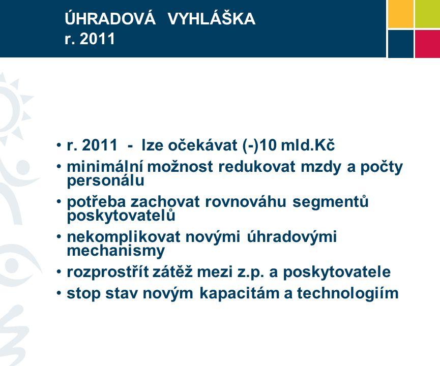 ÚHRADOVÁ VYHLÁŠKA r. 2011 r.