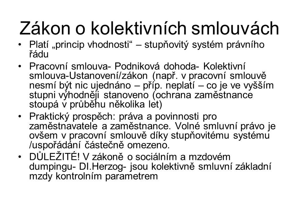 """Zákon o kolektivních smlouvách Platí """"princip vhodnosti – stupňovitý systém právního řádu Pracovní smlouva- Podniková dohoda- Kolektivní smlouva-Ustanovení/zákon (např."""