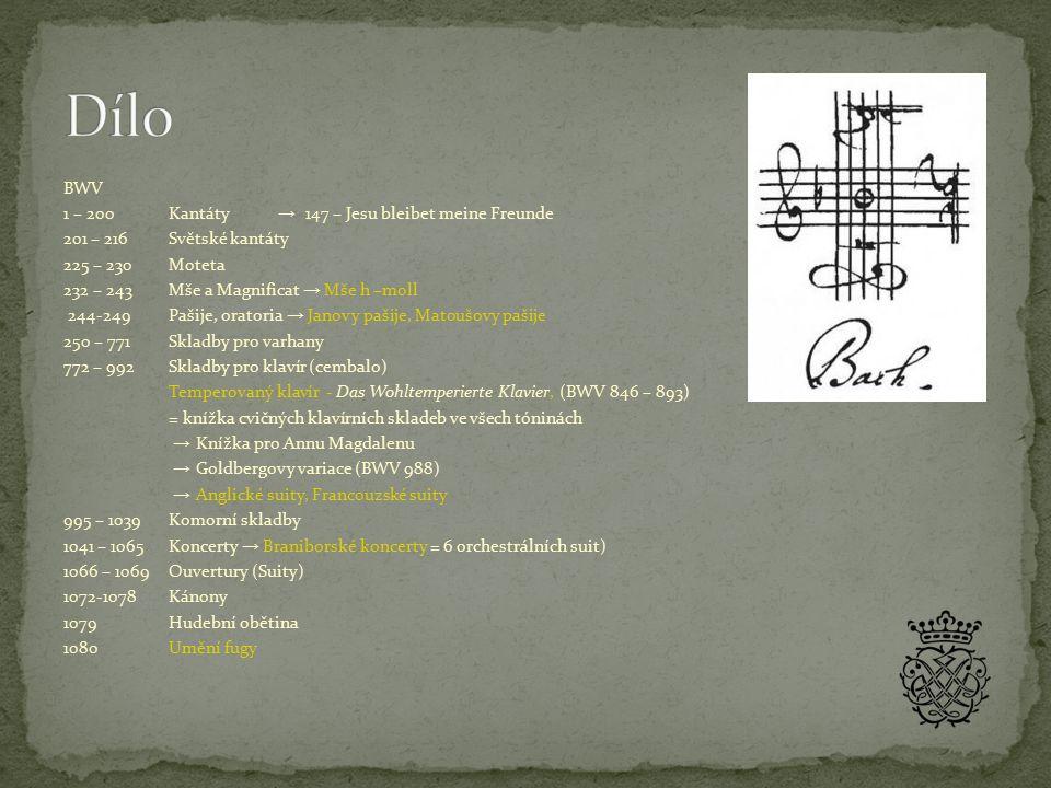 BWV 1 – 200Kantáty → 147 – Jesu bleibet meine Freunde 201 – 216Světské kantáty 225 – 230Moteta 232 – 243Mše a Magnificat → Mše h –moll 244-249Pašije, oratoria → Janovy pašije, Matoušovy pašije 250 – 771Skladby pro varhany 772 – 992Skladby pro klavír (cembalo) Temperovaný klavír - Das Wohltemperierte Klavier, (BWV 846 – 893) = knížka cvičných klavírních skladeb ve všech tóninách → Knížka pro Annu Magdalenu → Goldbergovy variace (BWV 988) → Anglické suity, Francouzské suity 995 – 1039Komorní skladby 1041 – 1065Koncerty → Braniborské koncerty = 6 orchestrálních suit) 1066 – 1069Ouvertury (Suity) 1072-1078Kánony 1079Hudební obětina 1080Umění fugy