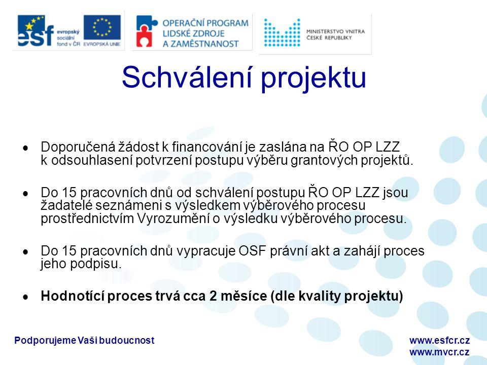 Podporujeme Vaši budoucnostwww.esfcr.cz www.mvcr.cz Schválení projektu  Doporučená žádost k financování je zaslána na ŘO OP LZZ k odsouhlasení potvrzení postupu výběru grantových projektů.