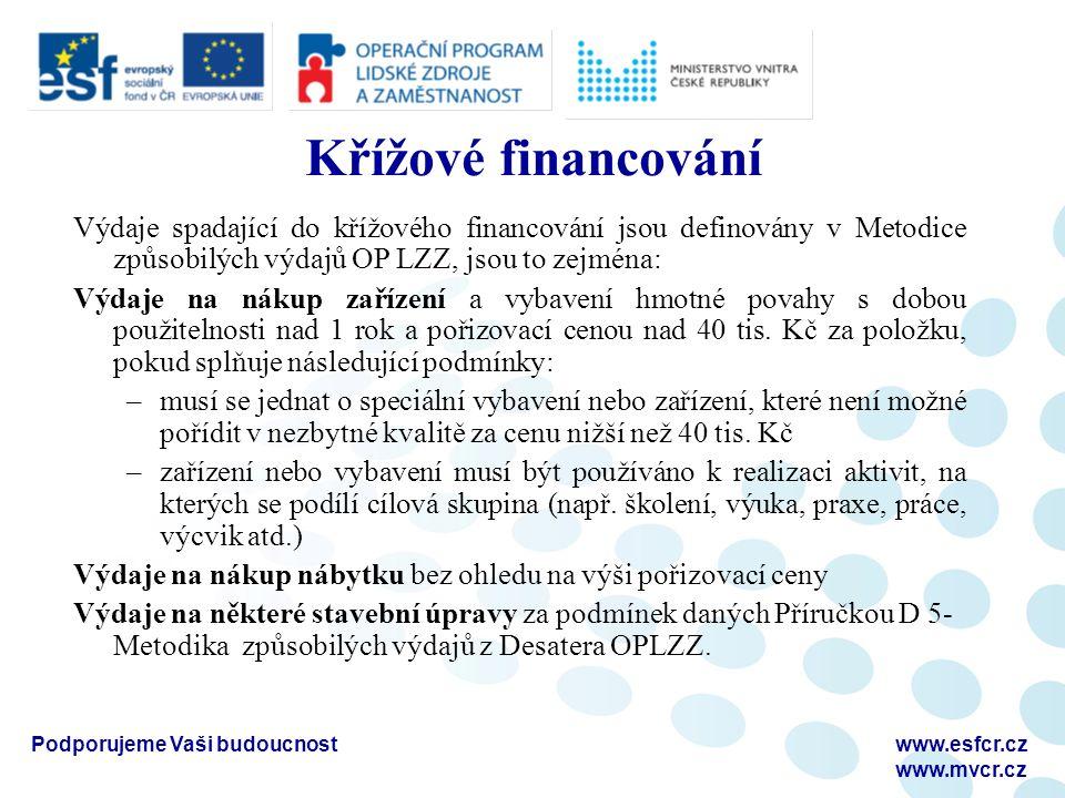 Podporujeme Vaši budoucnostwww.esfcr.cz www.mvcr.cz Křížové financování Výdaje spadající do křížového financování jsou definovány v Metodice způsobilých výdajů OP LZZ, jsou to zejména: Výdaje na nákup zařízení a vybavení hmotné povahy s dobou použitelnosti nad 1 rok a pořizovací cenou nad 40 tis.