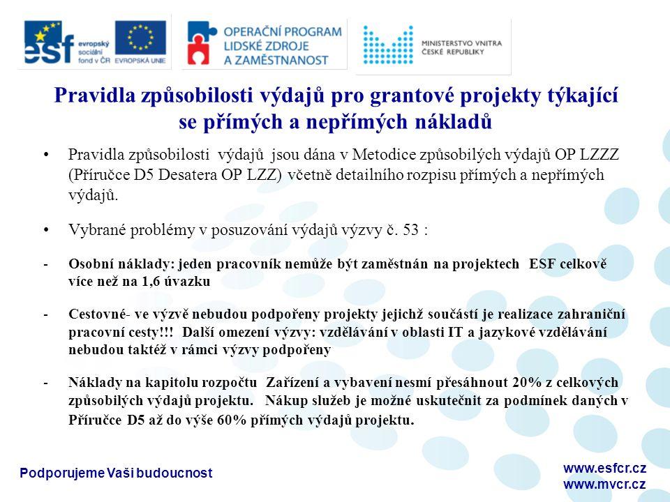 Podporujeme Vaši budoucnost www.esfcr.cz www.mvcr.cz Pravidla způsobilosti výdajů pro grantové projekty týkající se přímých a nepřímých nákladů Pravidla způsobilosti výdajů jsou dána v Metodice způsobilých výdajů OP LZZZ (Příručce D5 Desatera OP LZZ) včetně detailního rozpisu přímých a nepřímých výdajů.