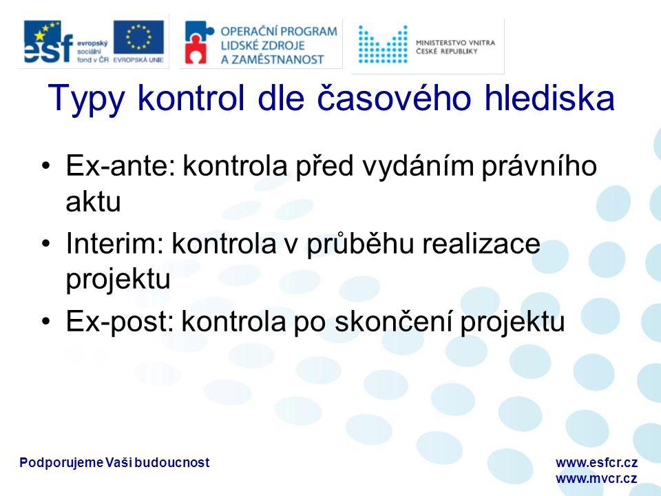 Podporujeme Vaši budoucnostwww.esfcr.cz www.mvcr.cz Typy kontrol dle časového hlediska Ex-ante: kontrola před vydáním právního aktu Interim: kontrola