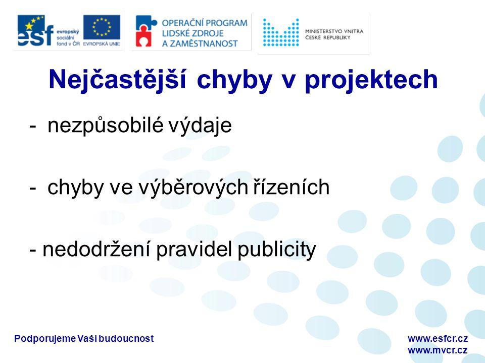Podporujeme Vaši budoucnostwww.esfcr.cz www.mvcr.cz Nejčastější chyby v projektech -nezpůsobilé výdaje -chyby ve výběrových řízeních - nedodržení pravidel publicity
