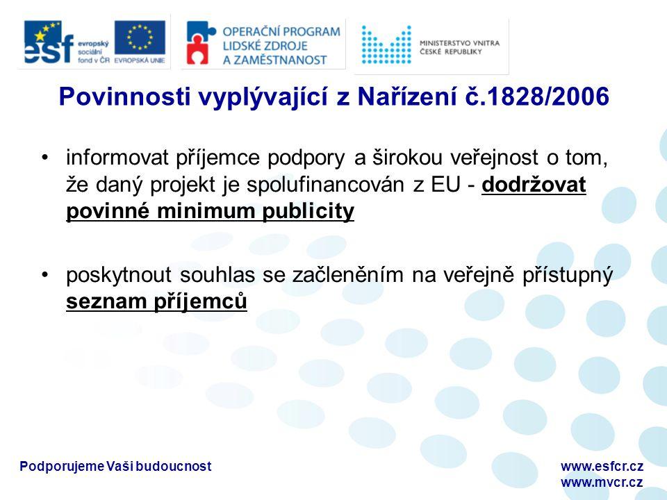 Podporujeme Vaši budoucnostwww.esfcr.cz www.mvcr.cz Povinnosti vyplývající z Nařízení č.1828/2006 informovat příjemce podpory a širokou veřejnost o tom, že daný projekt je spolufinancován z EU - dodržovat povinné minimum publicity poskytnout souhlas se začleněním na veřejně přístupný seznam příjemců