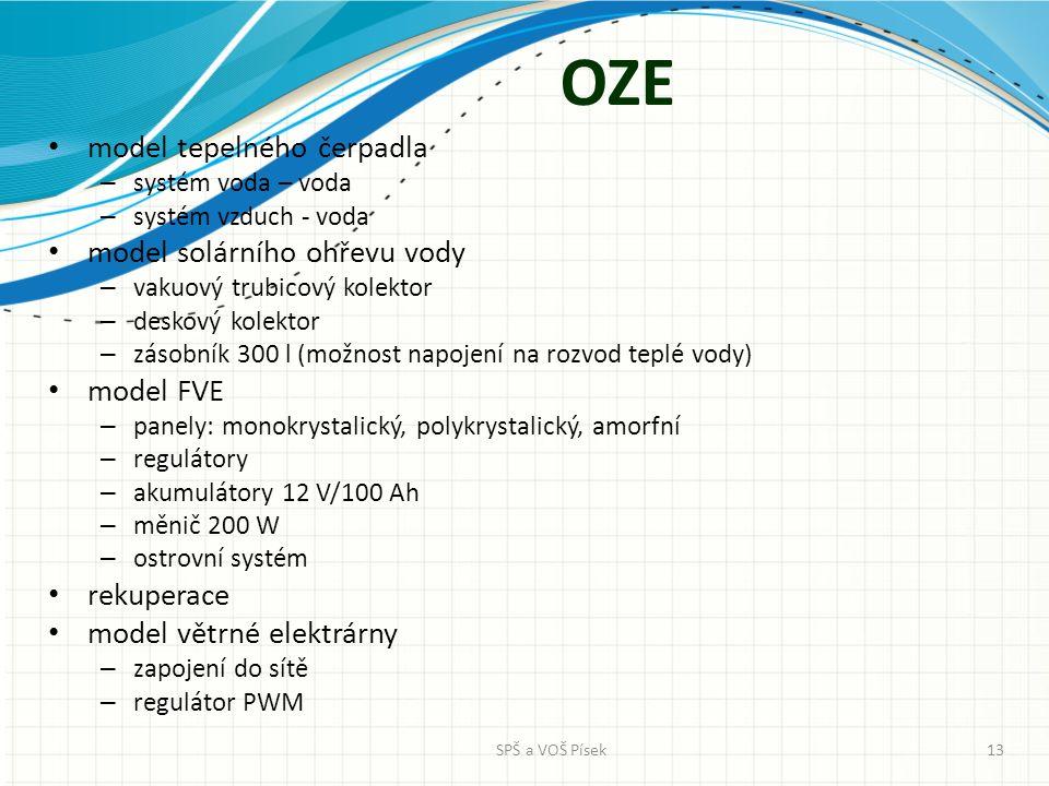 OZE model tepelného čerpadla – systém voda – voda – systém vzduch - voda model solárního ohřevu vody – vakuový trubicový kolektor – deskový kolektor – zásobník 300 l (možnost napojení na rozvod teplé vody) model FVE – panely: monokrystalický, polykrystalický, amorfní – regulátory – akumulátory 12 V/100 Ah – měnič 200 W – ostrovní systém rekuperace model větrné elektrárny – zapojení do sítě – regulátor PWM SPŠ a VOŠ Písek13