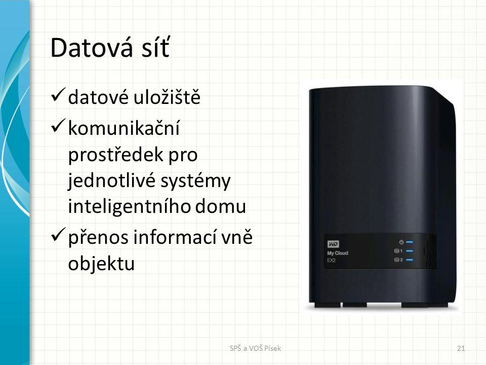Datová síť datové uložiště komunikační prostředek pro jednotlivé systémy inteligentního domu přenos informací vně objektu SPŠ a VOŠ Písek21