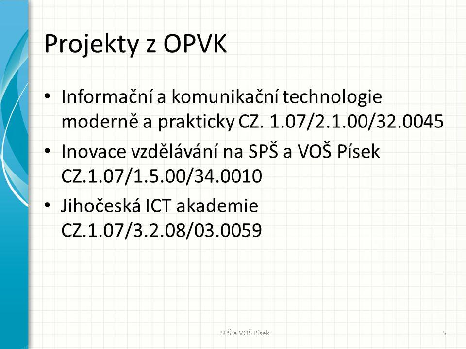 Projekty z OPVK Informační a komunikační technologie moderně a prakticky CZ. 1.07/2.1.00/32.0045 Inovace vzdělávání na SPŠ a VOŠ Písek CZ.1.07/1.5.00/