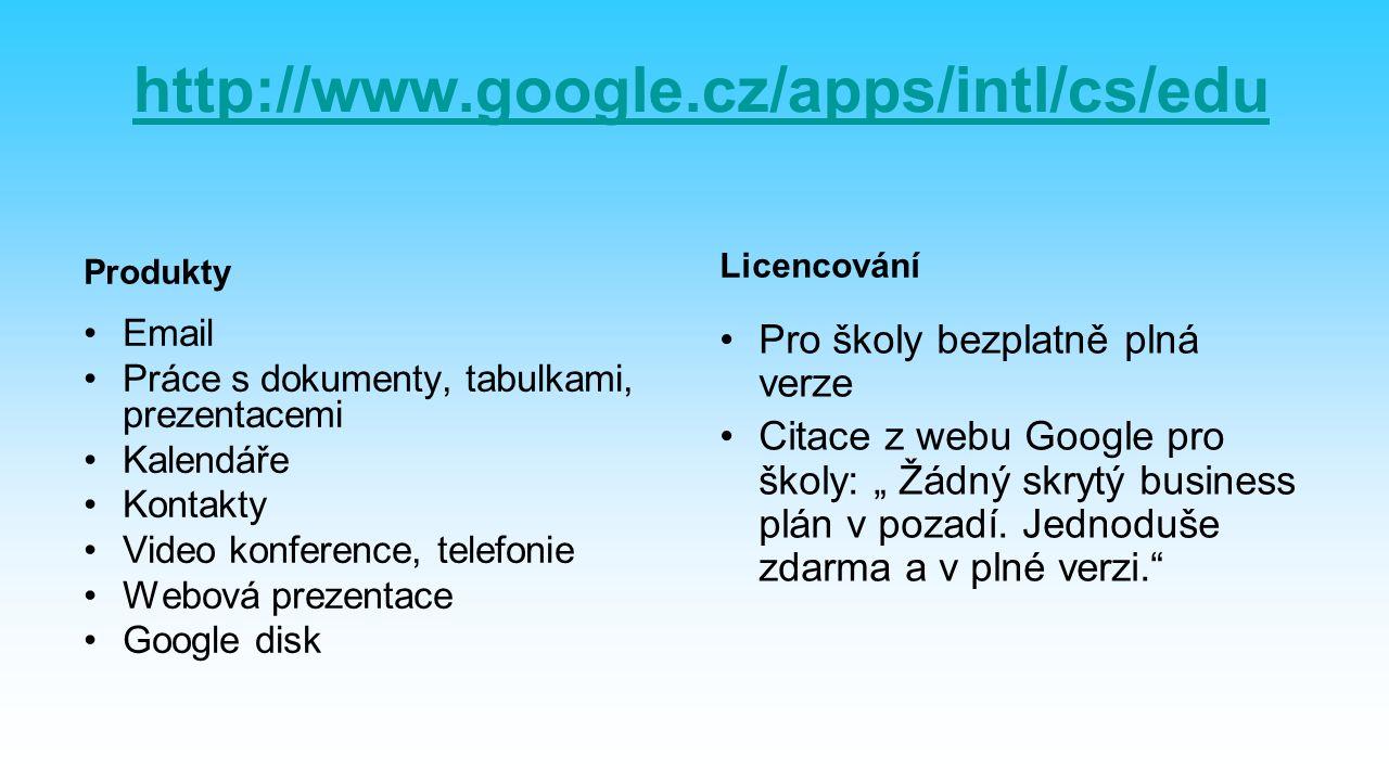 http://www.google.cz/apps/intl/cs/edu Produkty Email Práce s dokumenty, tabulkami, prezentacemi Kalendáře Kontakty Video konference, telefonie Webová