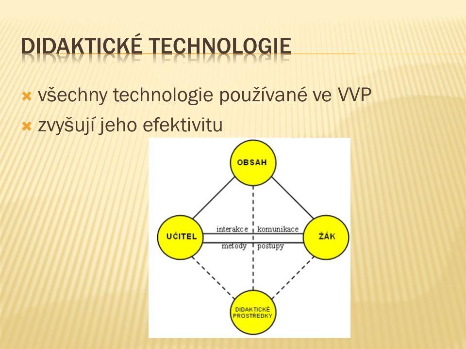  všechny technologie používané ve VVP  zvyšují jeho efektivitu