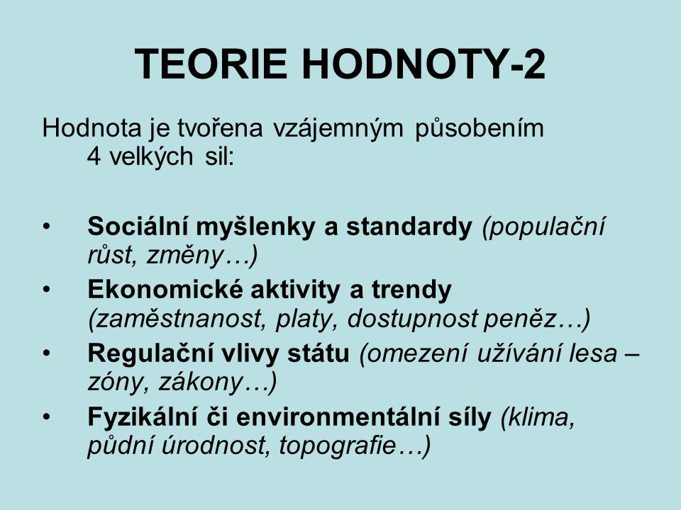 TEORIE HODNOTY-2 Hodnota je tvořena vzájemným působením 4 velkých sil: Sociální myšlenky a standardy (populační růst, změny…) Ekonomické aktivity a trendy (zaměstnanost, platy, dostupnost peněz…) Regulační vlivy státu (omezení užívání lesa – zóny, zákony…) Fyzikální či environmentální síly (klima, půdní úrodnost, topografie…)