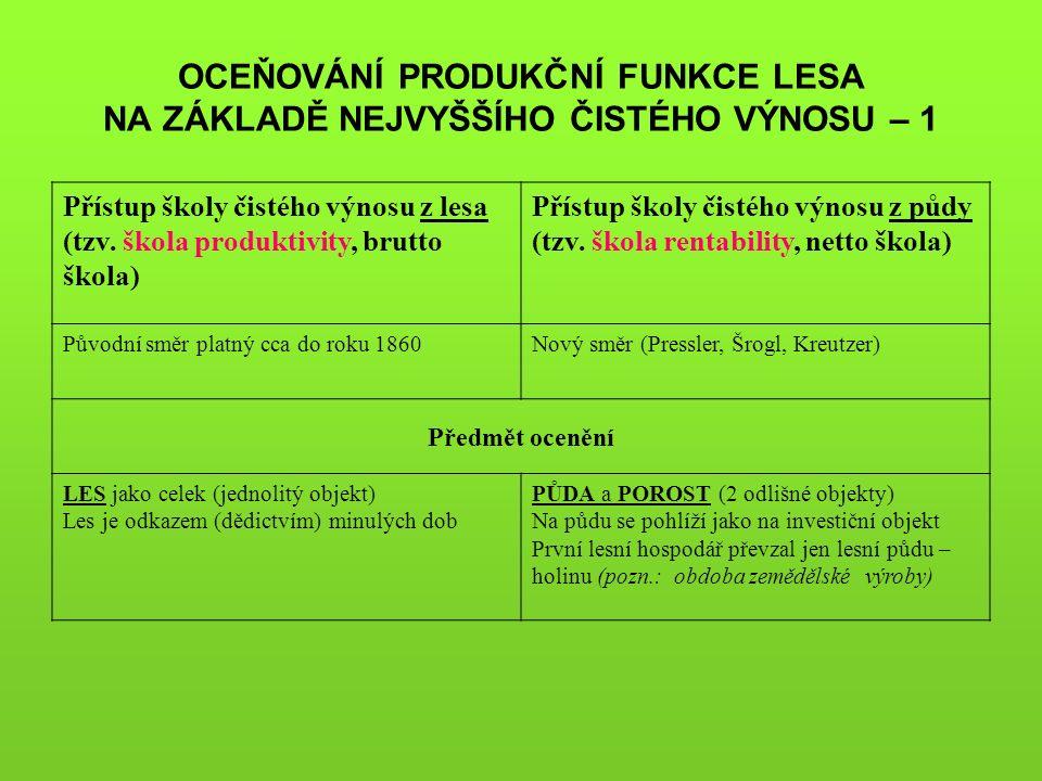 OCEŇOVÁNÍ PRODUKČNÍ FUNKCE LESA NA ZÁKLADĚ NEJVYŠŠÍHO ČISTÉHO VÝNOSU – 1 Přístup školy čistého výnosu z lesa (tzv.