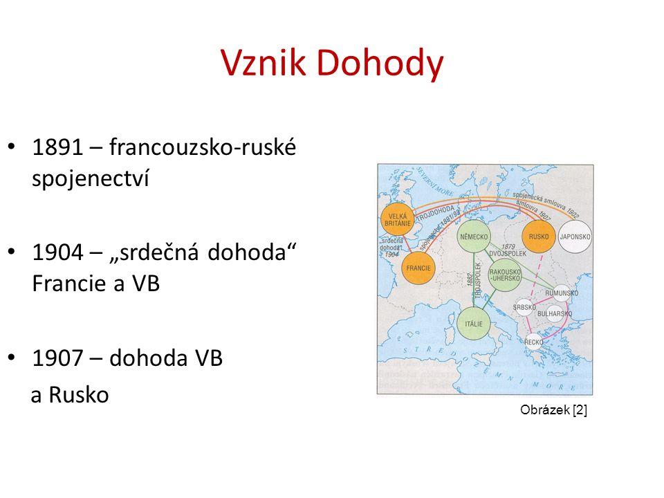 """Balkánské války Balkán – """"výbušný sud v Evropě Balkán – část patří pod Turecko – část pod Rakousko – část pod Srbsko – část pod Řecko"""