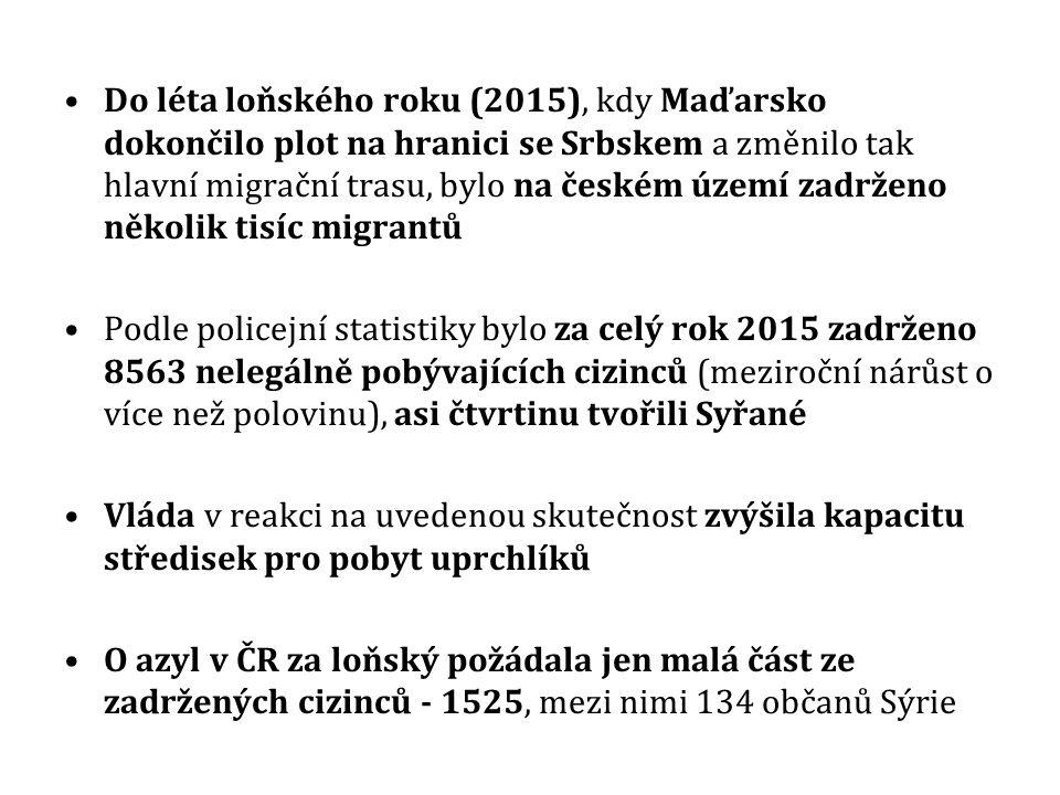 Do léta loňského roku (2015), kdy Maďarsko dokončilo plot na hranici se Srbskem a změnilo tak hlavní migrační trasu, bylo na českém území zadrženo několik tisíc migrantů Podle policejní statistiky bylo za celý rok 2015 zadrženo 8563 nelegálně pobývajících cizinců (meziroční nárůst o více než polovinu), asi čtvrtinu tvořili Syřané Vláda v reakci na uvedenou skutečnost zvýšila kapacitu středisek pro pobyt uprchlíků O azyl v ČR za loňský požádala jen malá část ze zadržených cizinců - 1525, mezi nimi 134 občanů Sýrie