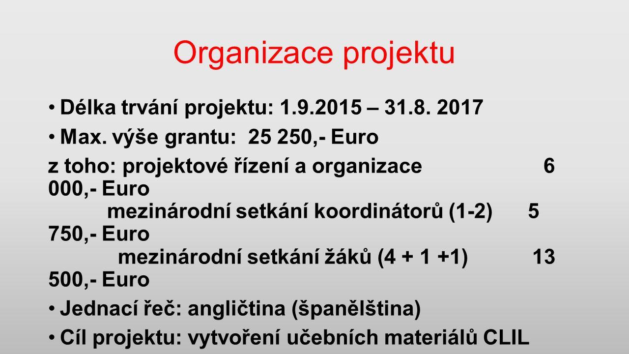 Organizace projektu Délka trvání projektu: 1.9.2015 – 31.8.