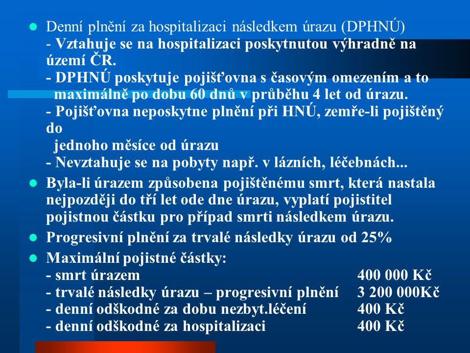 Denní plnění za hospitalizaci následkem úrazu (DPHNÚ) - Vztahuje se na hospitalizaci poskytnutou výhradně na území ČR.