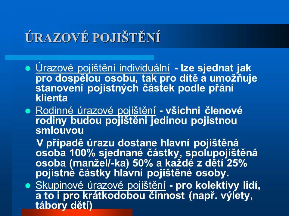 Nabídka ČP Tabulka č.1 Žena – riziková skup.I. Bez zvýšeného rizika Muž – riziková skupina I.