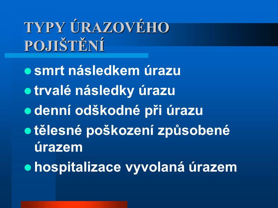 TYPY ÚRAZOVÉHO POJIŠTĚNÍ smrt následkem úrazu trvalé následky úrazu denní odškodné při úrazu tělesné poškození způsobené úrazem hospitalizace vyvolaná úrazem