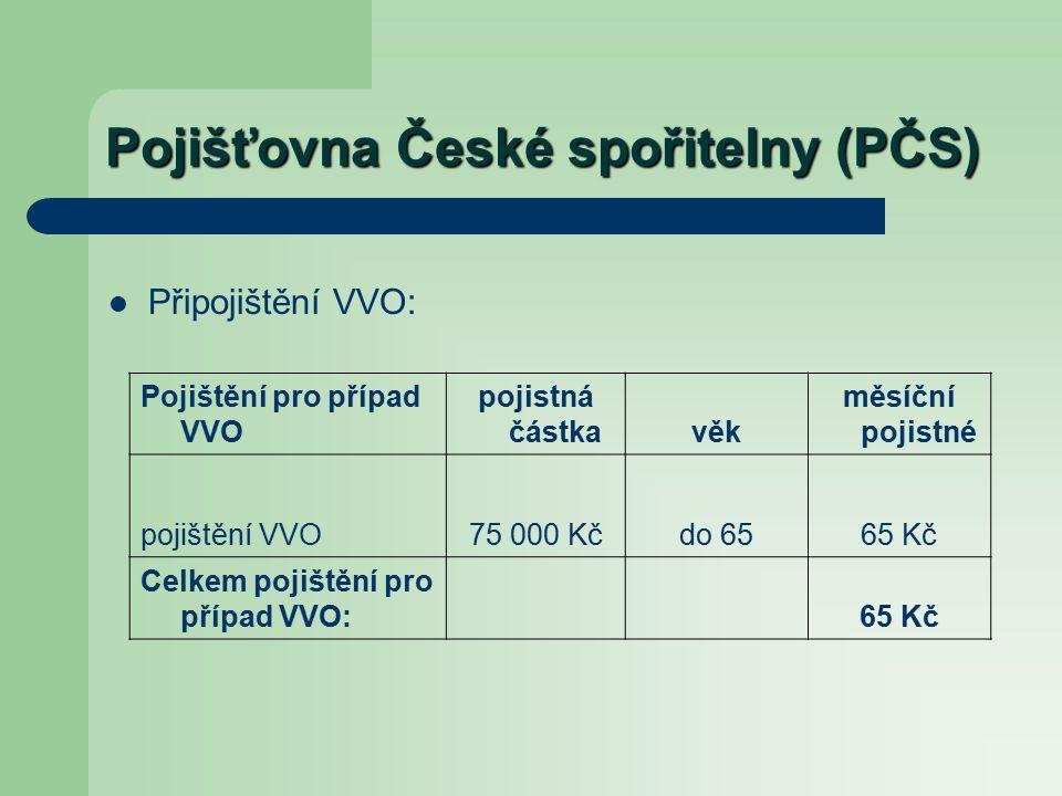 Pojišťovna České spořitelny (PČS) Připojištění VVO: Pojištění pro případ VVO pojistná částkavěk měsíční pojistné pojištění VVO75 000 Kčdo 6565 Kč Celkem pojištění pro případ VVO: 65 Kč
