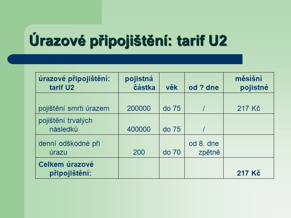 Úrazové připojištění: tarif U2 úrazové připojištění: tarif U2 pojistná částkavěkod .