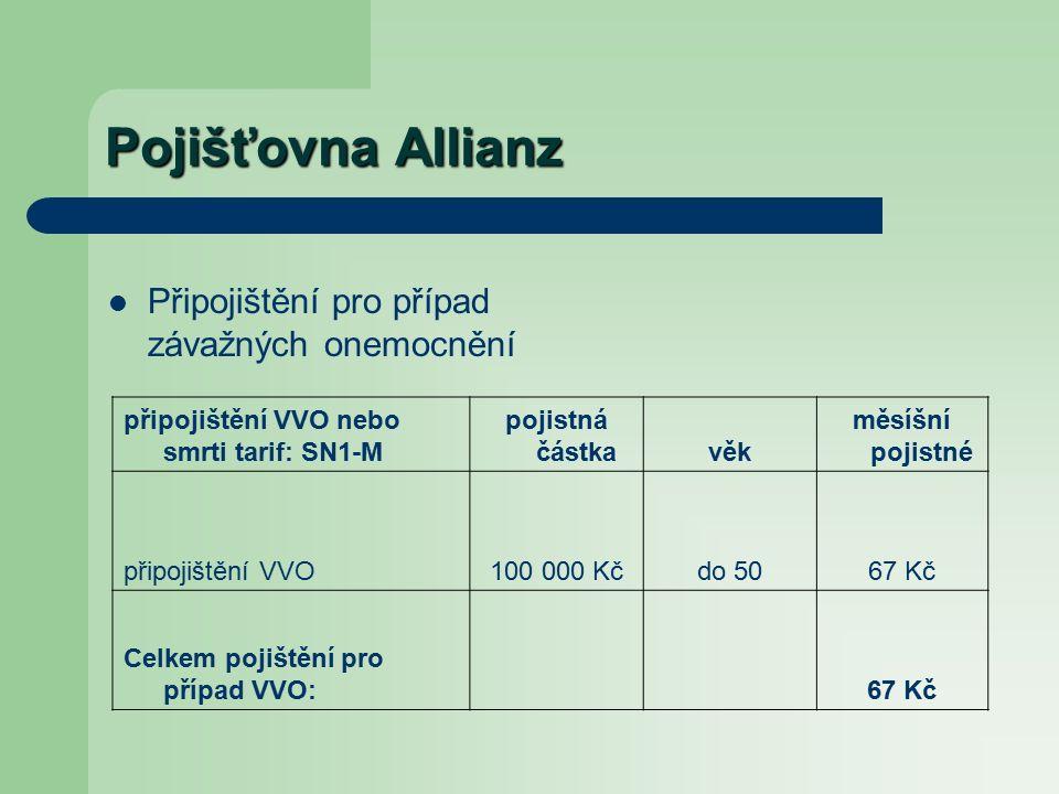 Pojišťovna Allianz Připojištění pro případ závažných onemocnění připojištění VVO nebo smrti tarif: SN1-M pojistná částkavěk měsíšní pojistné připojištění VVO100 000 Kčdo 5067 Kč Celkem pojištění pro případ VVO: 67 Kč
