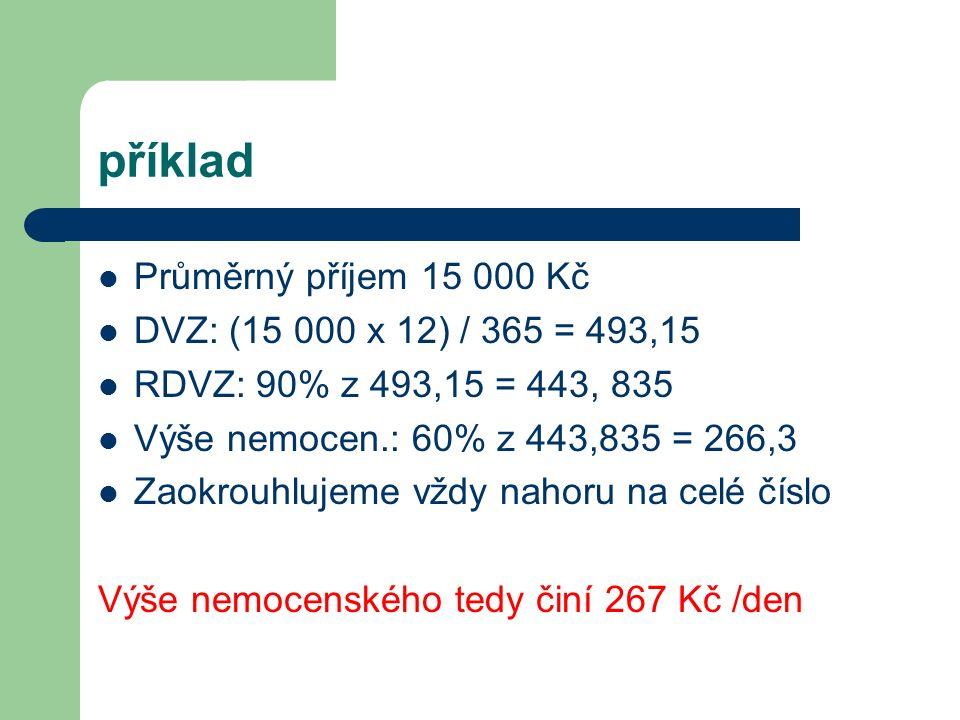 příklad Průměrný příjem 15 000 Kč DVZ: (15 000 x 12) / 365 = 493,15 RDVZ: 90% z 493,15 = 443, 835 Výše nemocen.: 60% z 443,835 = 266,3 Zaokrouhlujeme vždy nahoru na celé číslo Výše nemocenského tedy činí 267 Kč /den
