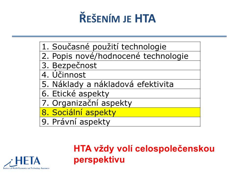 Ř EŠENÍM JE HTA 1. Současné použití technologie 2. Popis nové/hodnocené technologie 3. Bezpečnost 4. Účinnost 5. Náklady a nákladová efektivita 6. Eti