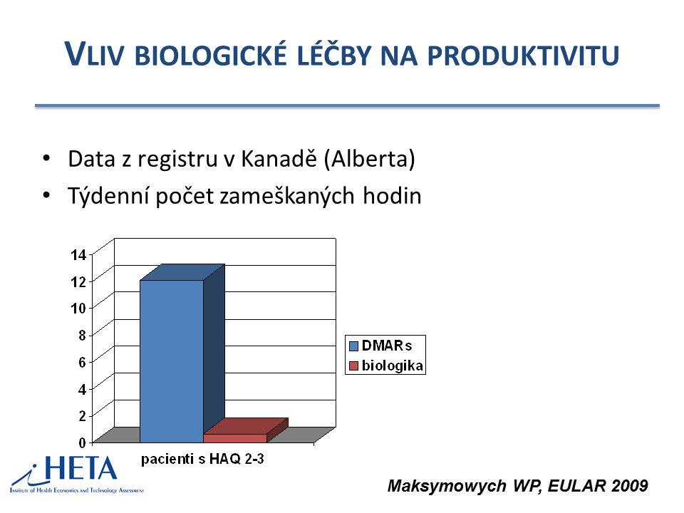 V LIV BIOLOGICKÉ LÉČBY NA PRODUKTIVITU Data z registru v Kanadě (Alberta) Týdenní počet zameškaných hodin Maksymowych WP, EULAR 2009