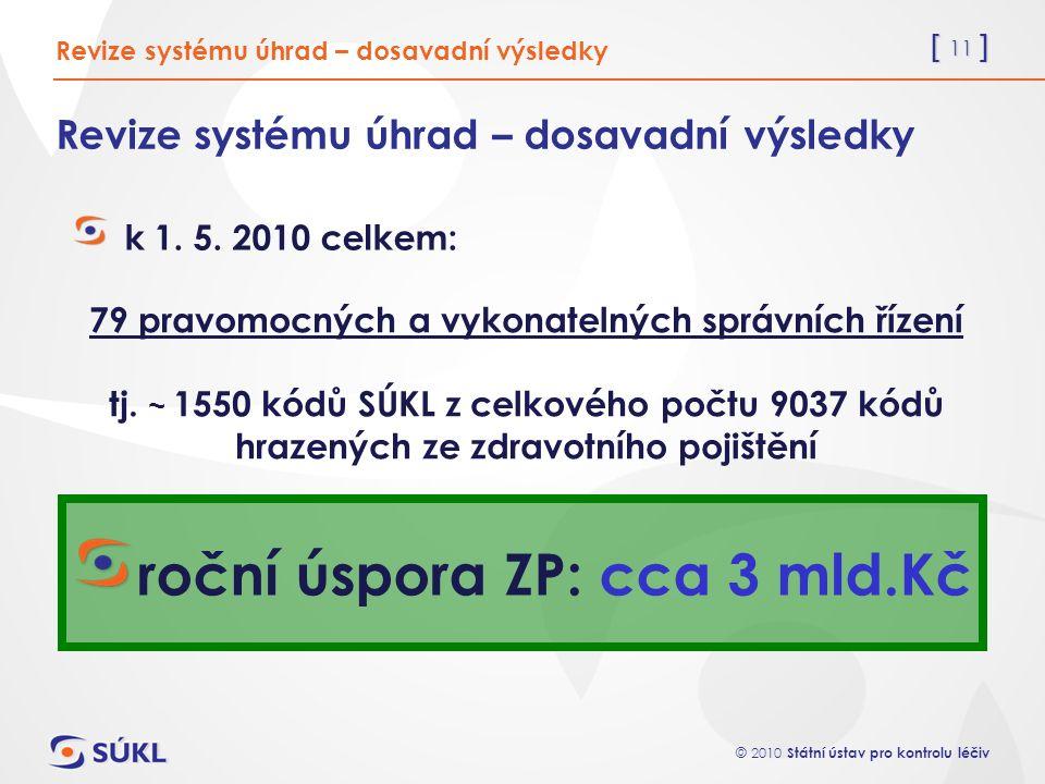 [ 11 ] © 2010 Státní ústav pro kontrolu léčiv Revize systému úhrad – dosavadní výsledky k 1.