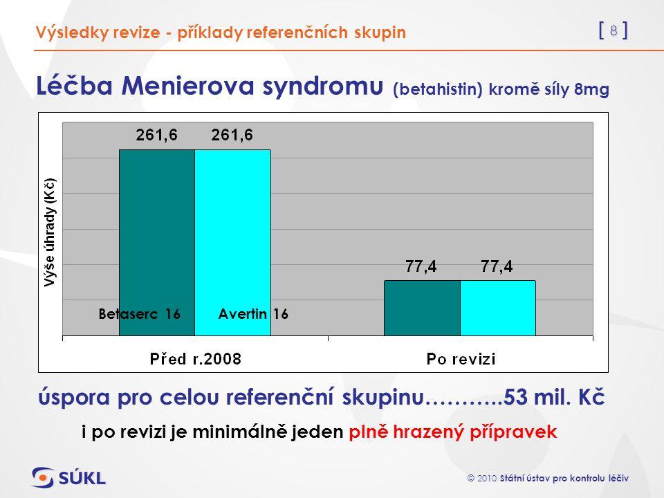 [ 8 ] © 2010 Státní ústav pro kontrolu léčiv Léčba Menierova syndromu (betahistin) kromě síly 8mg Výsledky revize - příklady referenčních skupin úspora pro celou referenční skupinu………..53 mil.