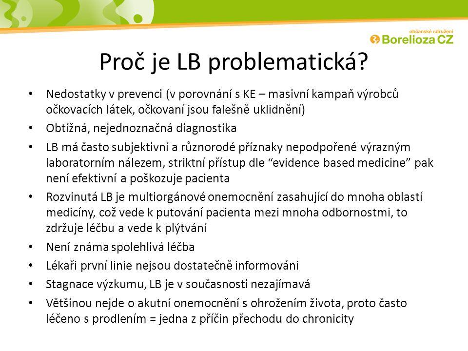 Proč je LB problematická.