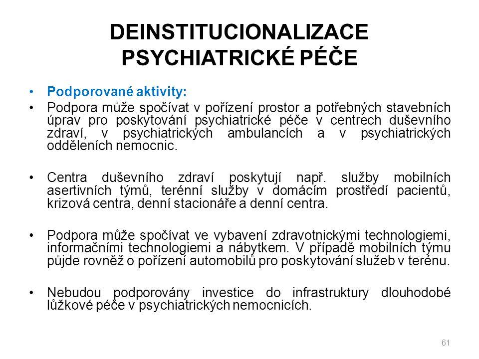 DEINSTITUCIONALIZACE PSYCHIATRICKÉ PÉČE Podporované aktivity: Podpora může spočívat v pořízení prostor a potřebných stavebních úprav pro poskytování psychiatrické péče v centrech duševního zdraví, v psychiatrických ambulancích a v psychiatrických odděleních nemocnic.