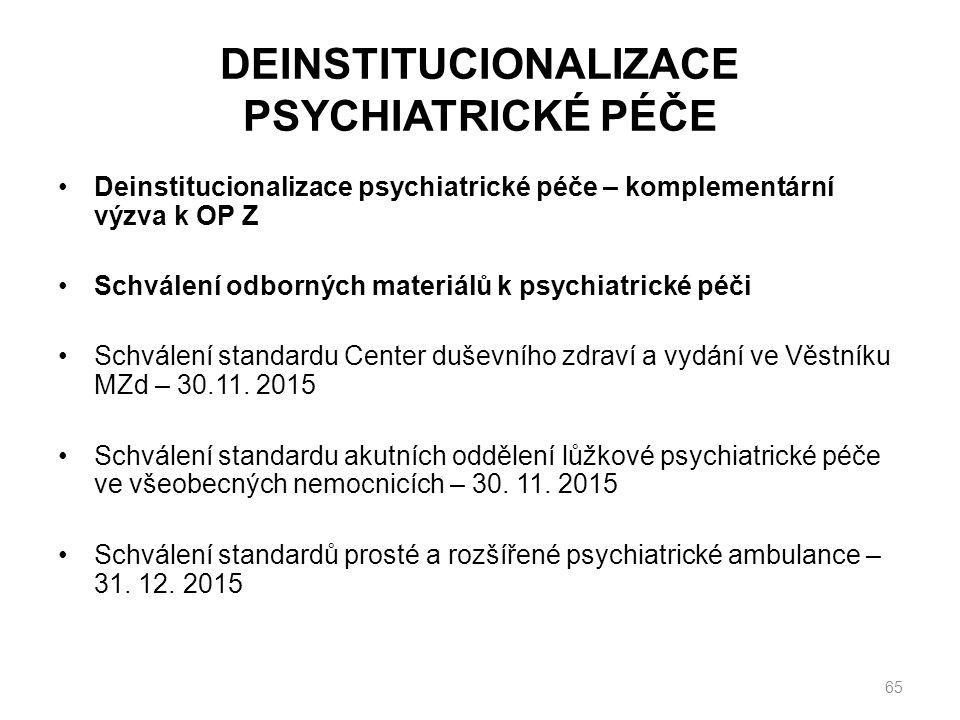 DEINSTITUCIONALIZACE PSYCHIATRICKÉ PÉČE Deinstitucionalizace psychiatrické péče – komplementární výzva k OP Z Schválení odborných materiálů k psychiatrické péči Schválení standardu Center duševního zdraví a vydání ve Věstníku MZd – 30.11.