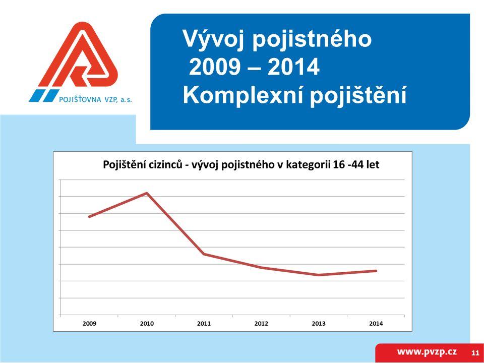 Chráníme to nejcennější Vývoj pojistného 2009 – 2014 Komplexní pojištění 11