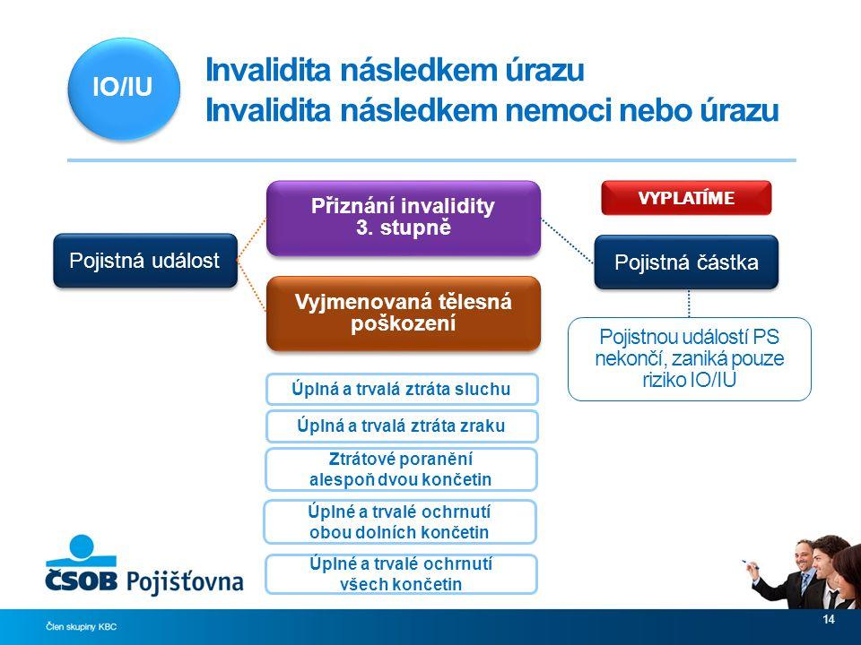 14 Pojistná událost Přiznání invalidity 3.stupně Přiznání invalidity 3.