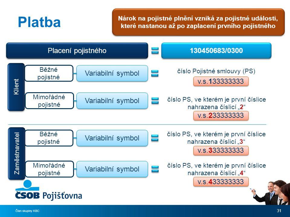 """Platba 31 Placení pojistného 130450683/0300 číslo Pojistné smlouvy (PS) číslo PS, ve kterém je první číslice nahrazena číslicí """"2 Variabilní symbol Běžné pojistné Mimořádné pojistné v.s.133333333 v.s.233333333 Nárok na pojistné plnění vzniká za pojistné události, které nastanou až po zaplacení prvního pojistného číslo PS, ve kterém je první číslice nahrazena číslicí """"3 číslo PS, ve kterém je první číslice nahrazena číslicí """"4 Variabilní symbol Běžné pojistné Mimořádné pojistné v.s.333333333 v.s.433333333 Klient Zaměstnavatel"""