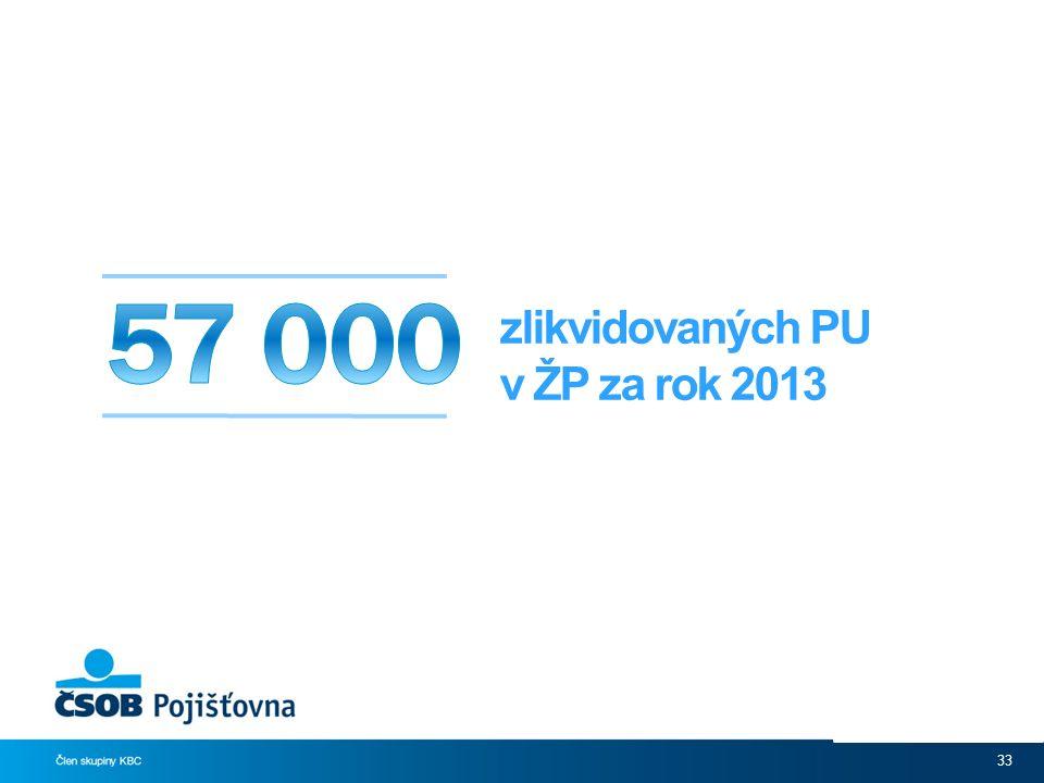 33 zlikvidovaných PU v ŽP za rok 2013
