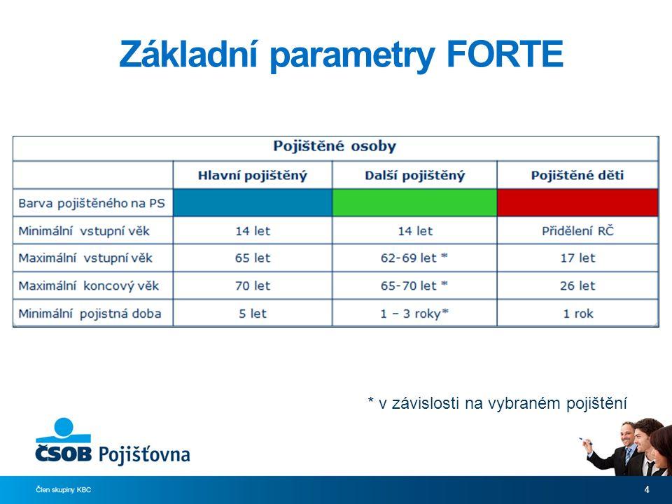 4 * v závislosti na vybraném pojištění Základní parametry FORTE