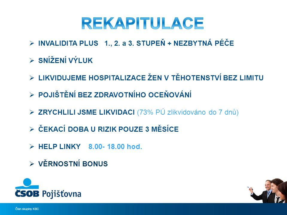  INVALIDITA PLUS 1., 2.a 3.