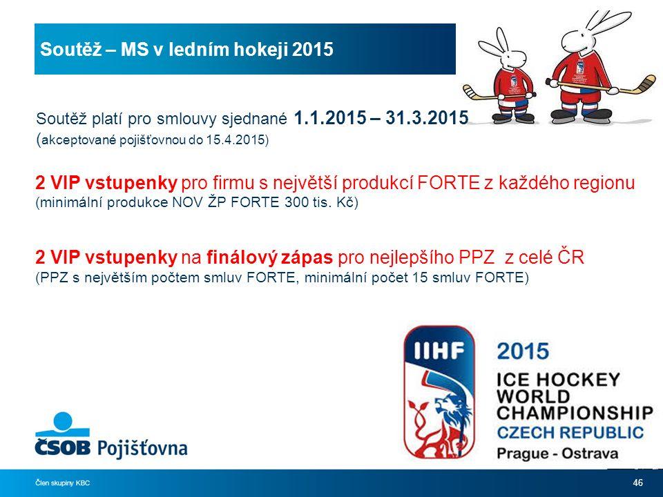 Soutěž – MS v ledním hokeji 2015 46 2 VIP vstupenky pro firmu s největší produkcí FORTE z každého regionu (minimální produkce NOV ŽP FORTE 300 tis.