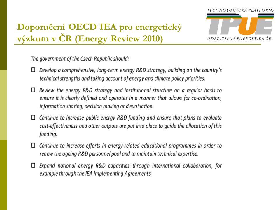 Doporučení OECD IEA pro energetický výzkum v ČR (Energy Review 2010)