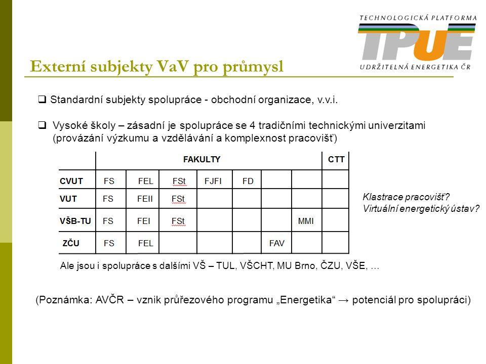 """Externí subjekty VaV pro průmysl  Vysoké školy – zásadní je spolupráce se 4 tradičními technickými univerzitami (provázání výzkumu a vzdělávání a komplexnost pracovišť) Ale jsou i spolupráce s dalšími VŠ – TUL, VŠCHT, MU Brno, ČZU, VŠE, … (Poznámka: AVČR – vznik průřezového programu """"Energetika → potenciál pro spolupráci) Klastrace pracovišť."""