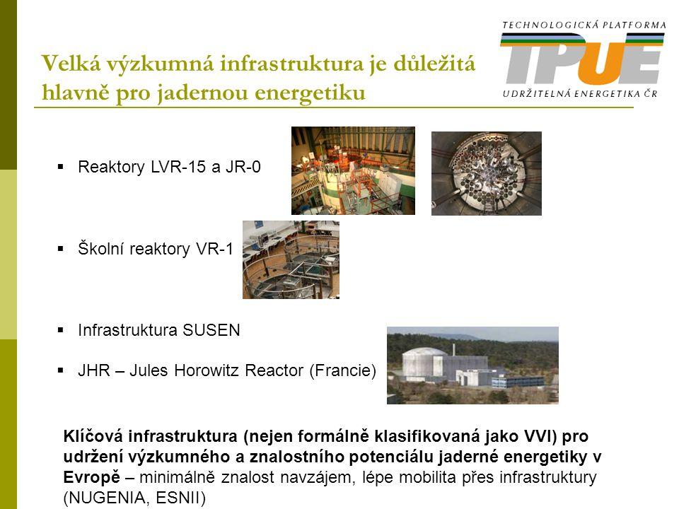 Velká výzkumná infrastruktura je důležitá hlavně pro jadernou energetiku  Reaktory LVR-15 a JR-0  Školní reaktory VR-1  Infrastruktura SUSEN  JHR – Jules Horowitz Reactor (Francie) Klíčová infrastruktura (nejen formálně klasifikovaná jako VVI) pro udržení výzkumného a znalostního potenciálu jaderné energetiky v Evropě – minimálně znalost navzájem, lépe mobilita přes infrastruktury (NUGENIA, ESNII)