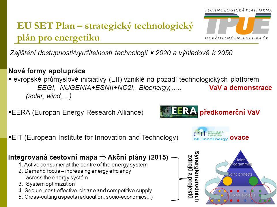 EU SET Plan – strategický technologický plán pro energetiku Nové formy spolupráce  evropské průmyslové iniciativy (EII) vzniklé na pozadí technologických platforem EEGI, NUGENIA+ESNII+NC2I, Bioenergy,…..