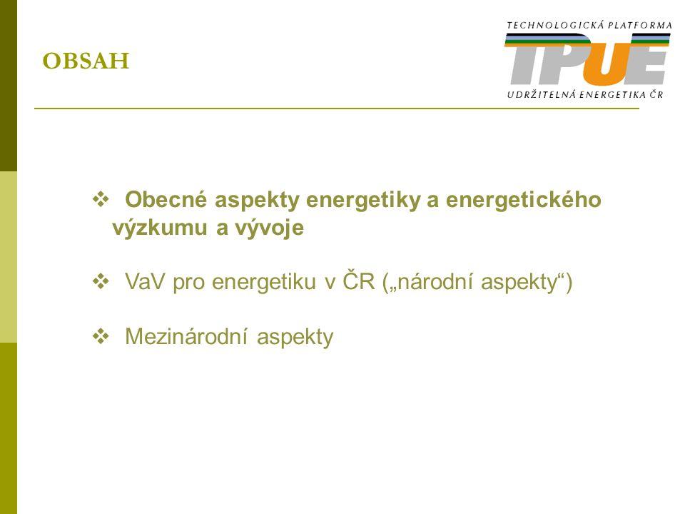 """OBSAH  Obecné aspekty energetiky a energetického výzkumu a vývoje  VaV pro energetiku v ČR (""""národní aspekty )  Mezinárodní aspekty"""