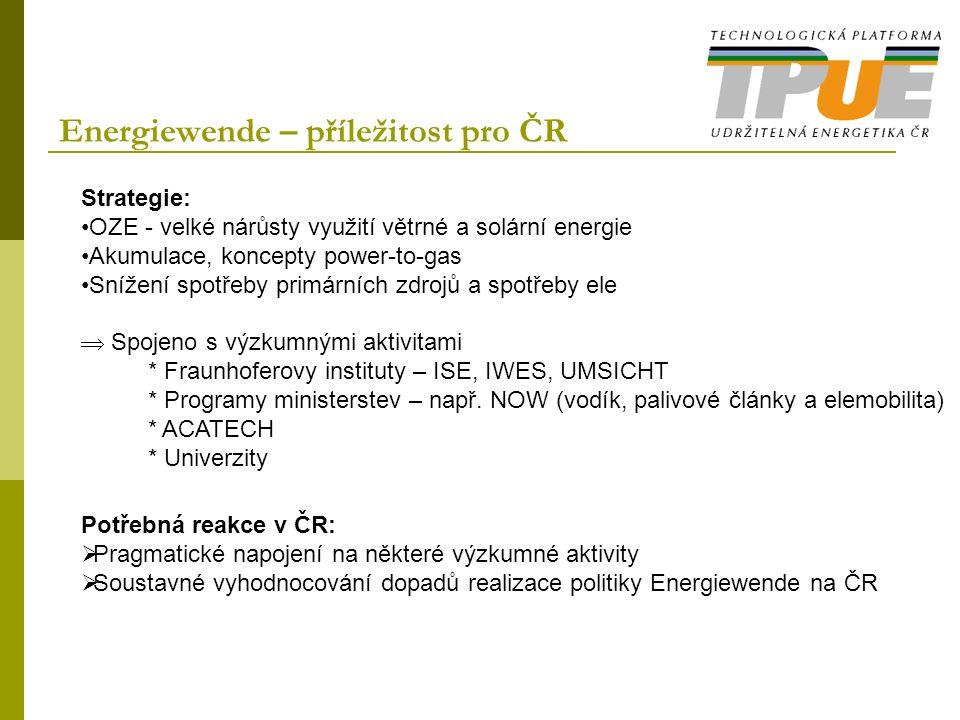 Energiewende – příležitost pro ČR Strategie: OZE - velké nárůsty využití větrné a solární energie Akumulace, koncepty power-to-gas Snížení spotřeby primárních zdrojů a spotřeby ele  Spojeno s výzkumnými aktivitami * Fraunhoferovy instituty – ISE, IWES, UMSICHT * Programy ministerstev – např.
